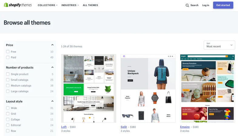 Example of shopify website themes